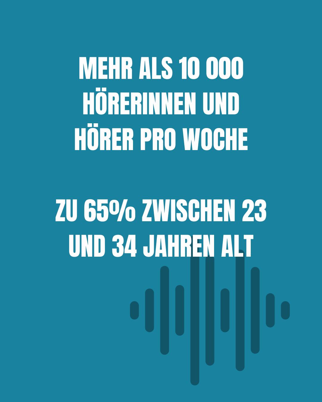 Mehr als zehntausend Hörerinnen und Hörer pro Woche, die zu 65 Prozent zwischen 23 und 34 Jahren alt sind.